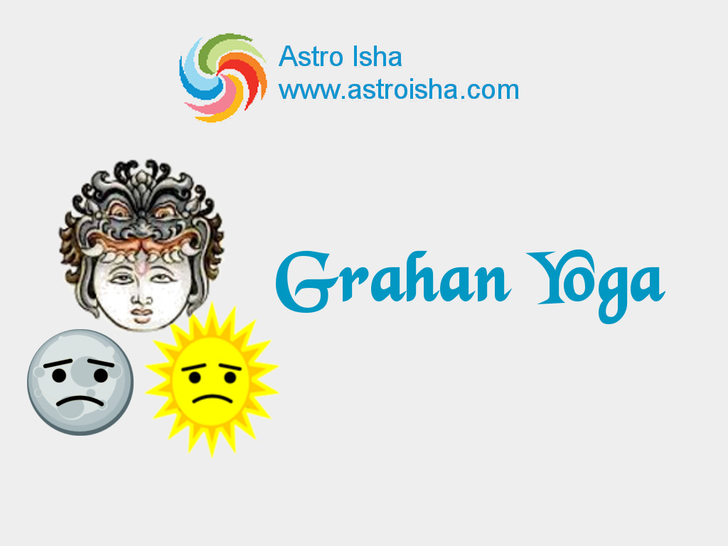 Vedic astrology yoga calculator 2020