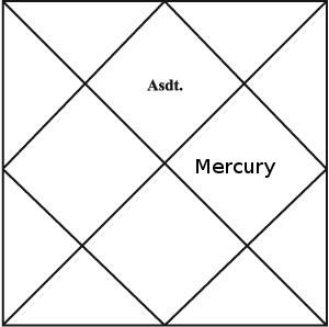 Mercury in Tenth House